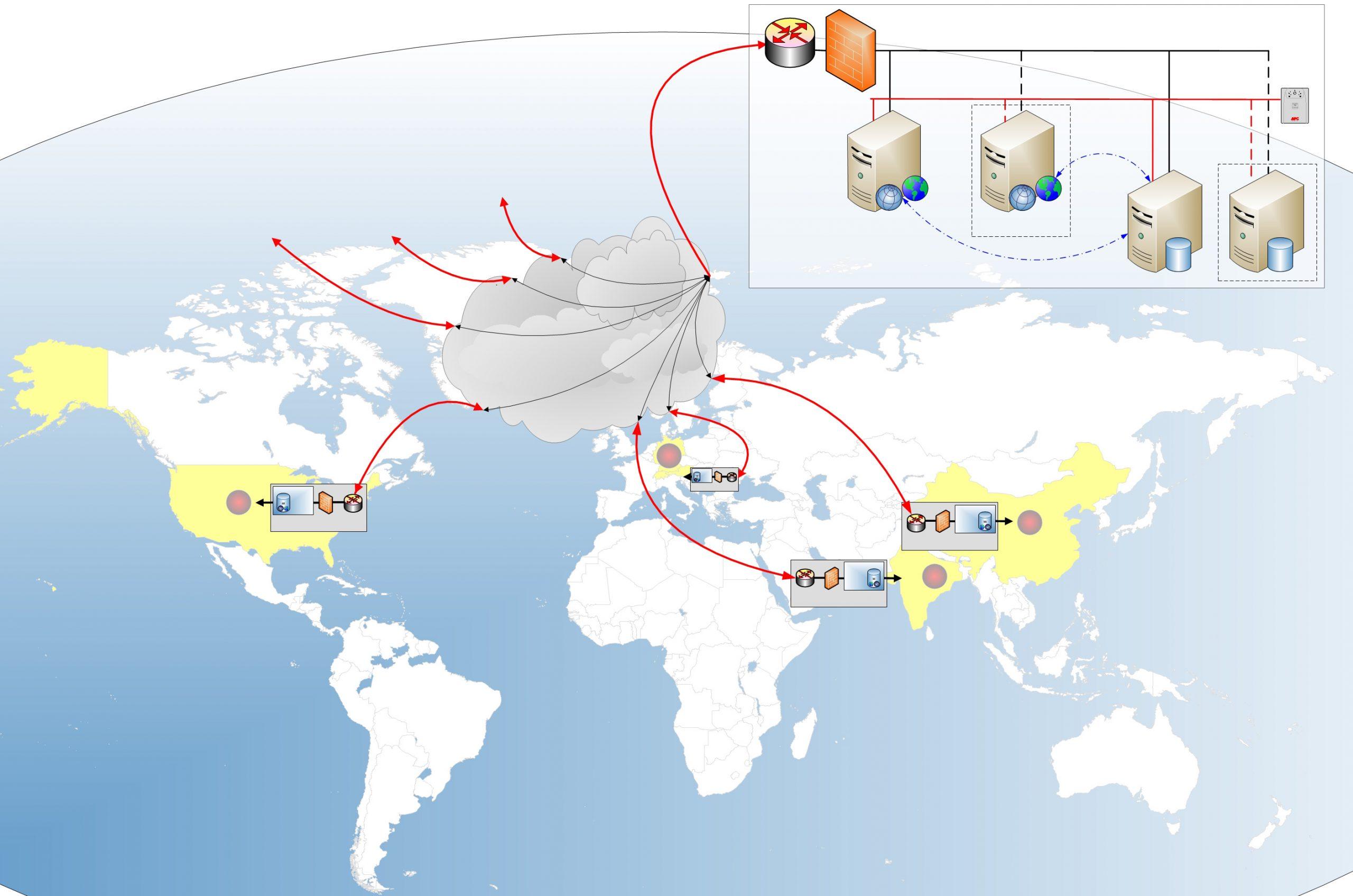Global Management System for Building Automation (GMS-BA) für ein weltweit tätiges Industrieunternehmen